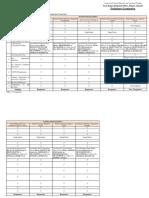 Eligibility & Comaparative Chart