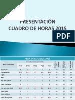 PRESENTACION CUADRO DE HORAS 2015 COMPLETO.pptx