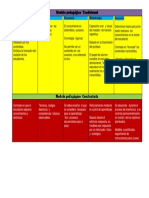 51993362-Modelo-pedagogico-Tradicional-y-Conductista.pdf