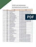 Daftar_Peserta_Ujian_Lesan_Tenaga_Kontrak.pdf