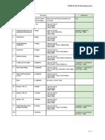 IFN616 2018 Schedule