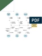 Visio-Diagrama Causa_Efecto MORTERO