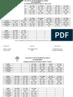 New Info Schedule 2015