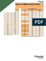 tabla AWG a métrica.pdf