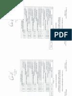 Evaluare Categorii Lucrari-semnat