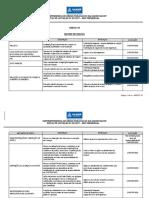 ANEXO VII - MATRIZ DE RISCO.pdf