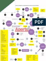 Mapa de medos 2016. Revista Apertura.pdf