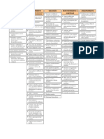 Diagrama de Processos Da Rita POB Ed8 R1