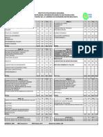 PlanDeEstudiosDeIngenieriaBiotecnologica_1