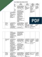 rptbiyear3sjk-130425092329-phpapp02.pdf