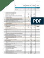 presupuesto_diseño