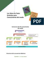 1.-OrGANIZACION Libro de Texto c. Del Medio