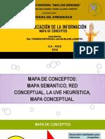 1.1jerarquización de La Información. Mapas Conceptuales