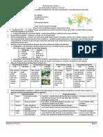 RINGKASAN TEMA 1 SUBTEMA1,2,3.docx