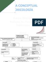 Mapa Conceptual Toxicologia Verdad.ppsx