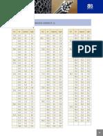 Barras Perforadas.pdf