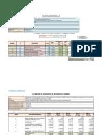 Informe Final de Ampliacion Presupuestal Final