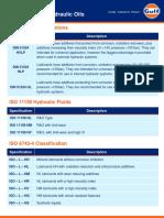 ISO & DIN Specs - Hydraulic_Final