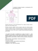 Questões Fisiologia - Sistema Digestório.docx