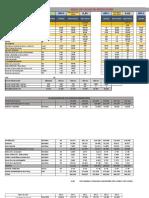 Pnia-slfc-ru20160224 Plannegocios Anexo Analisis Costos