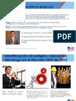 Conceptos de Identificacion de peligros.ppt