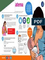 Infografia - Lactancia Materna