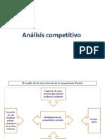 Análisis competitivo