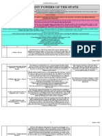 Consti 2 Consolidated Reviewer