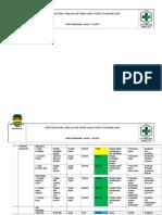 edoc.site_register-risiko-pelayanan-ukp.pdf