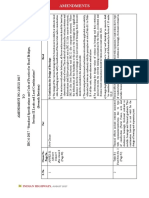 IRC Amendments- August '17