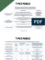 Diesel Excellence Series OEM Suitability