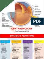 Ilmu Kesehatan Mata.pdf