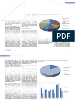 Calstrs-The 2011 Private Equity Secondaries Review Sample Pages