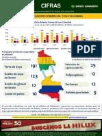 Cifras-714-Bolivia-Relacion-Comercial-con-Colombia.pdf