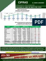 Cifras-712-Bolivia-Exportaciones-mayo-2018.pdf