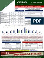 CIFRAS-709-Estados-Unidos-Economia-Relacion-Comercial-Bolivia.pdf