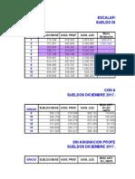 68267115 Resumen Libro La Quintrala Magdalena Petit
