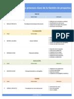 Gestion de Proyectos Agpe Procesos Clave 20170710