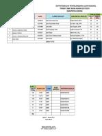 Data Un Sma Kabupaten Lebong 2018