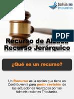 MANUAL DE IMPUGNACION TRIBUTARIA.pdf
