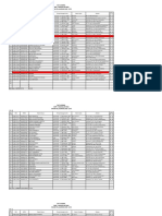 Data Siswa Kelas Ix 2009 2010