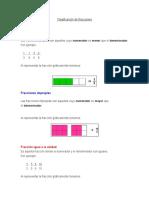 Clasificación de fracciones