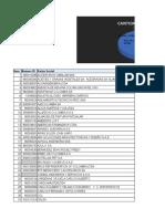 Empresa Centro Diseño y Metrologia (002)