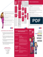 Triptico Abuso Sexual 2018.pdf