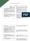 2da Jornada de Reflexion Coordinacion Academica