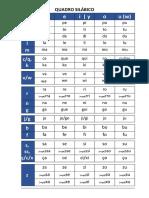 quadro silabico.pdf