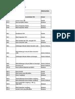 Daftar KPI PKS.xlsx