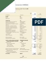 101_FinancialStatements