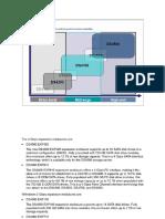 HPE 3PAR StoreServ Simulator Release Notes v3.2.1 Z7550-02018