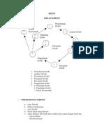 4 Bab IV Siklus Kredit